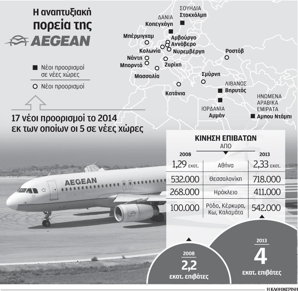 s7_3003aegean-aerodom