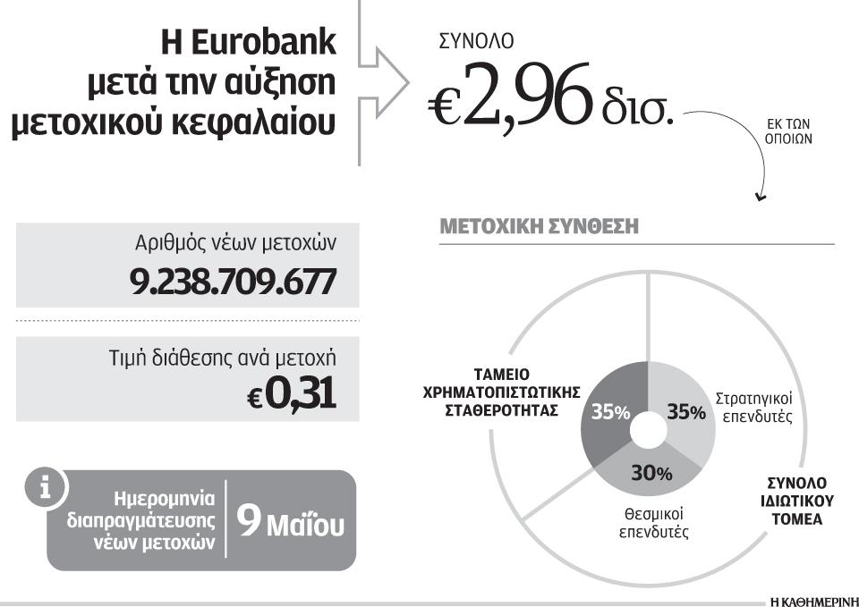30s21eurobank