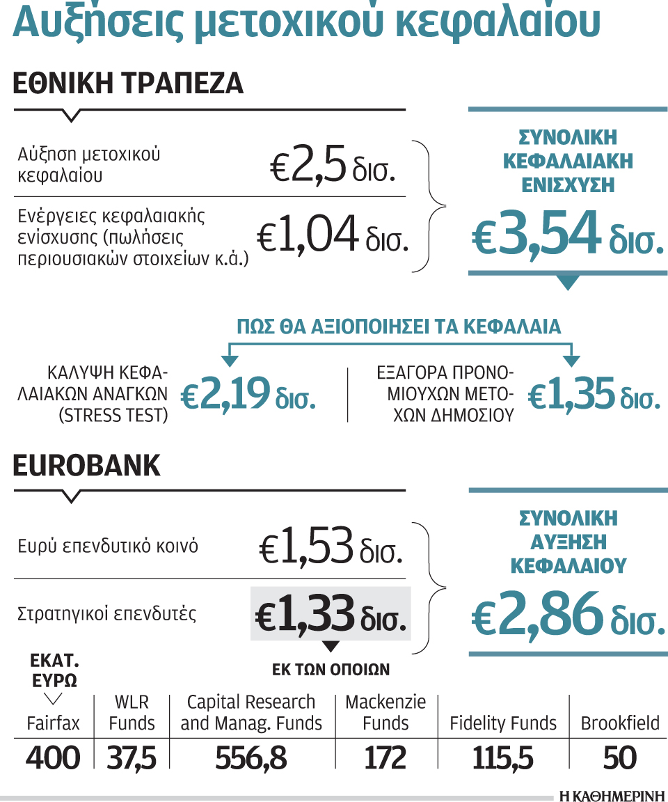 s2p2_2004trapez-ethnik-eurobank