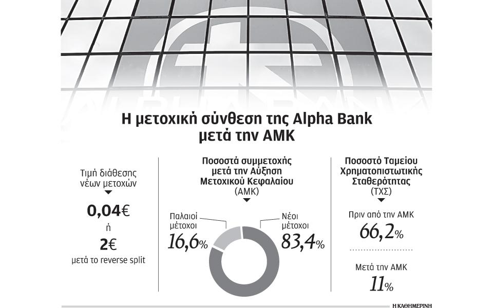 20s21alphabank