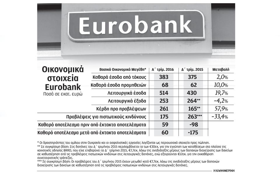 18s21eurobank