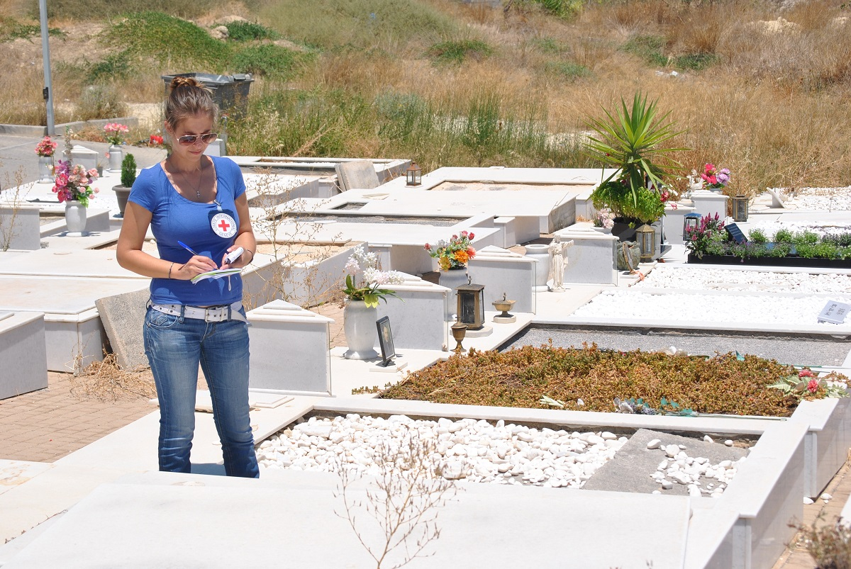 icrc-cemetery-assesment