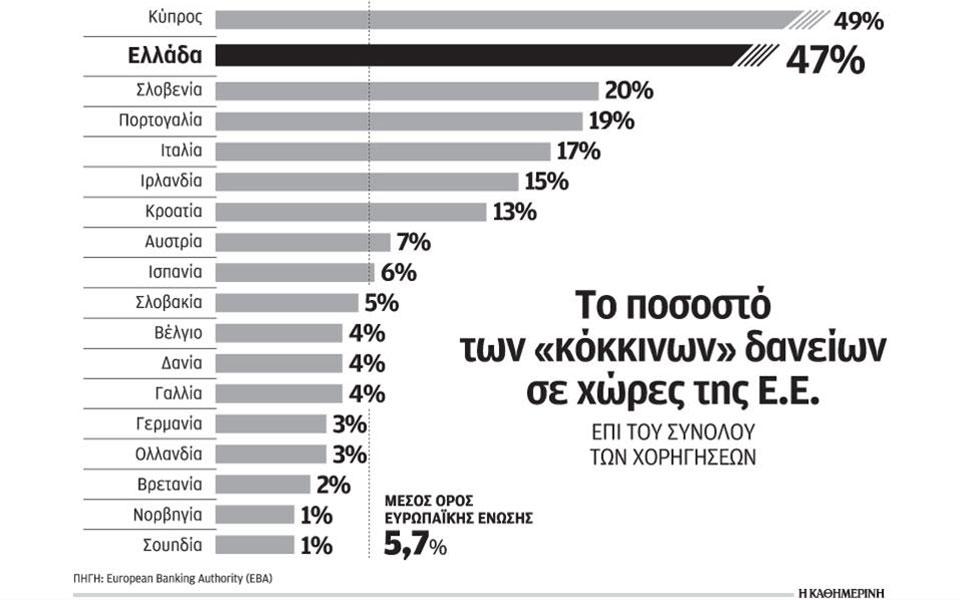 kokkina_daneia_graf