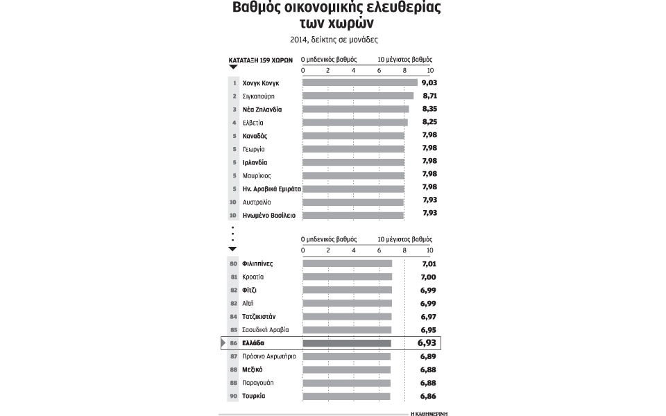 16s20oikonomikieleutheria