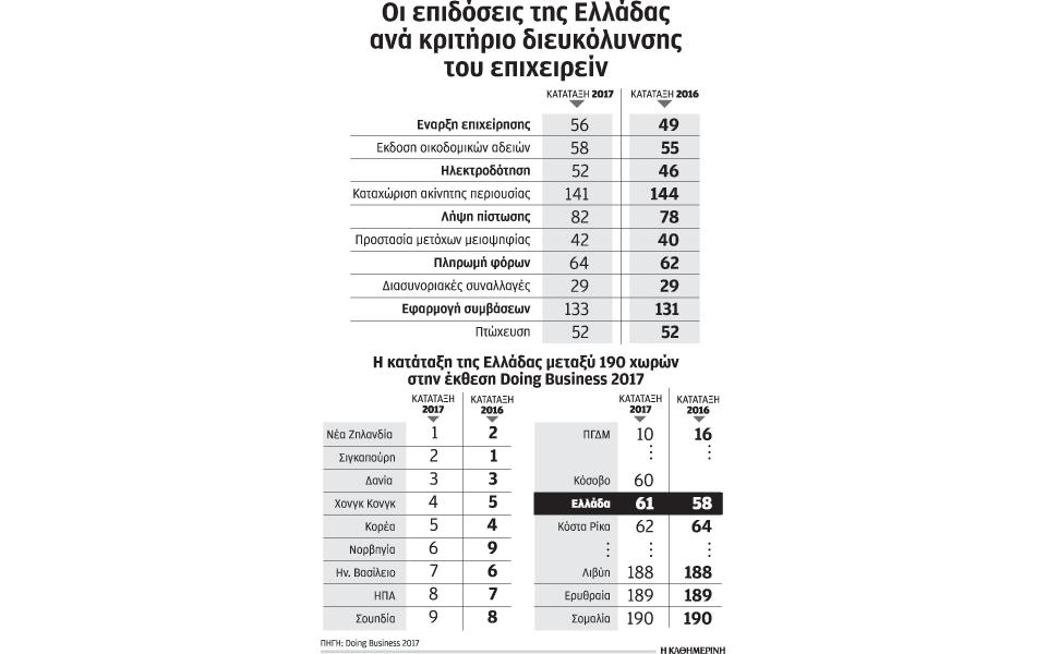 s19_epixeirin-katataksi_2610