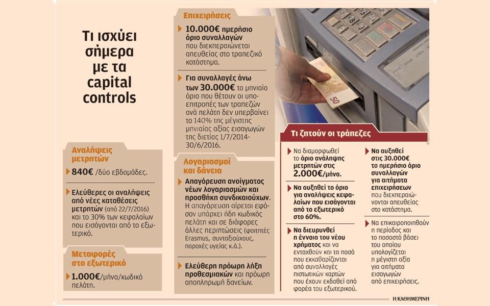 s19_capital-controls_1005