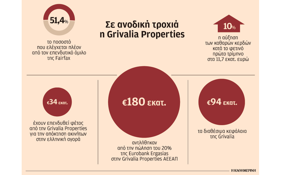 05s22_grivallia