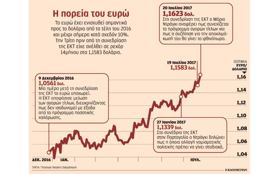 s23_euro-dolario_2107