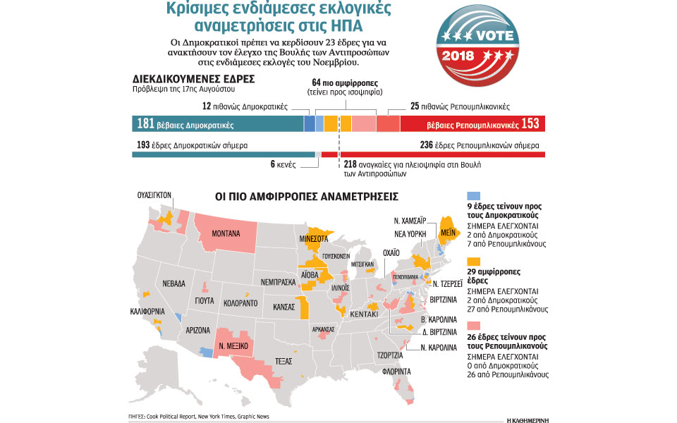 s15_260818_usa-elections
