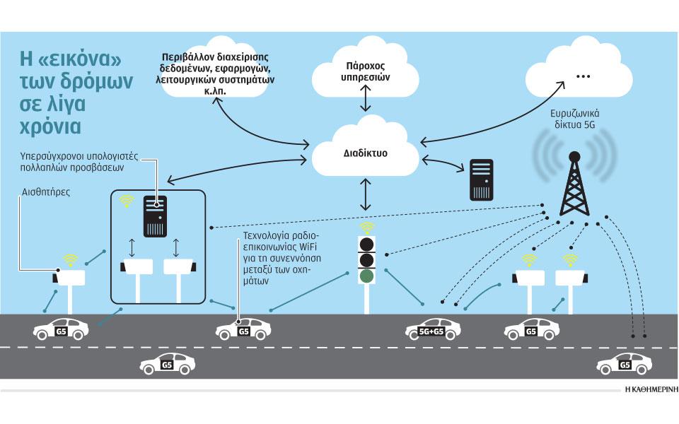 s24_050519_autonomous-cars