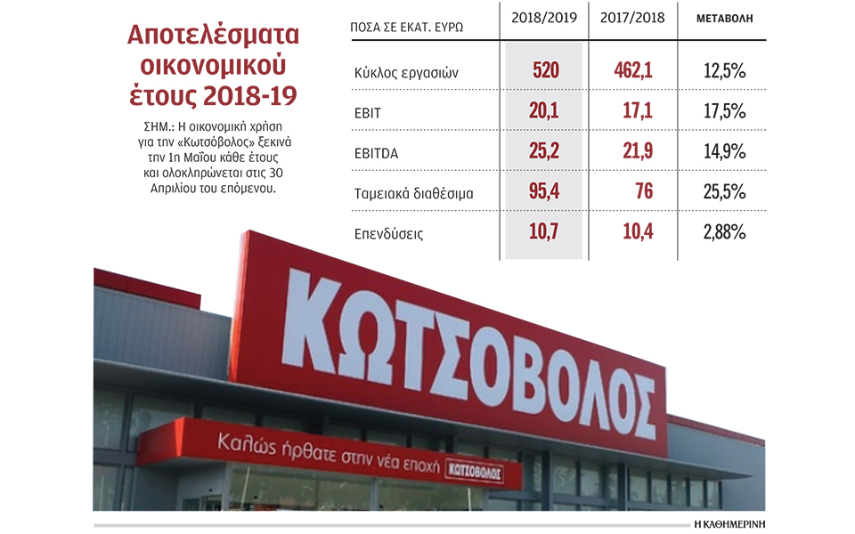 s25_2706epix-kotsovolos