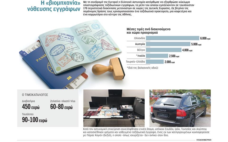 s16_280719_passports