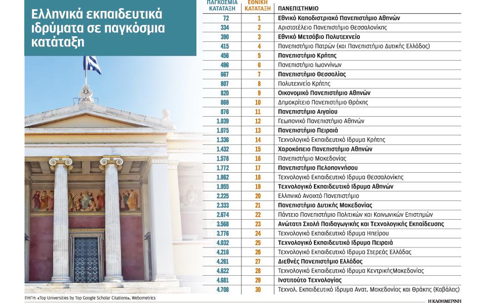 s3_130719_universities