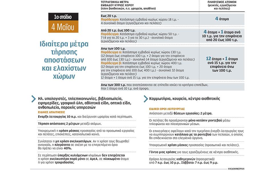 doc2020042833