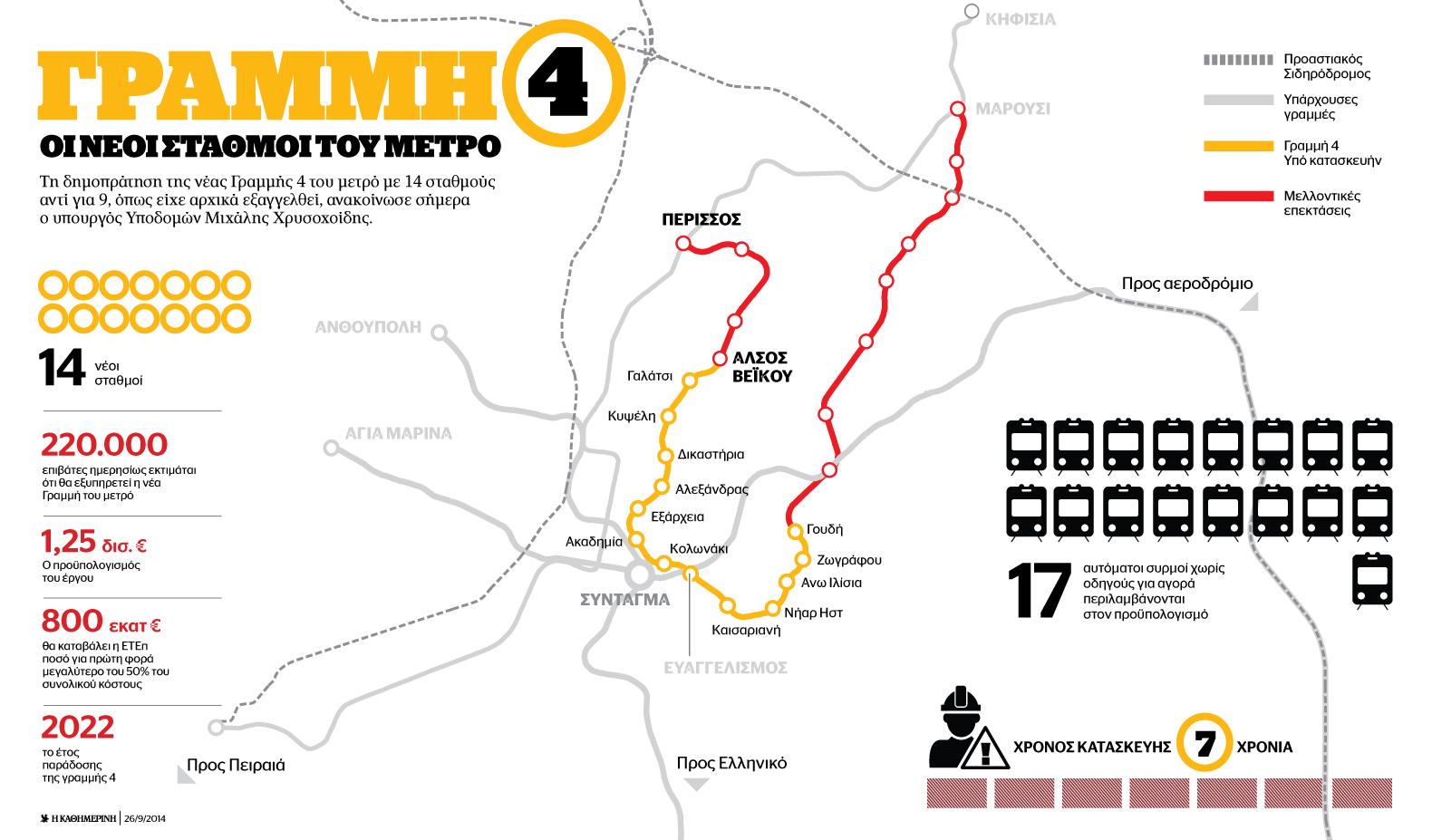 infographic-oi-neoi-stathmoi-toy-metro1
