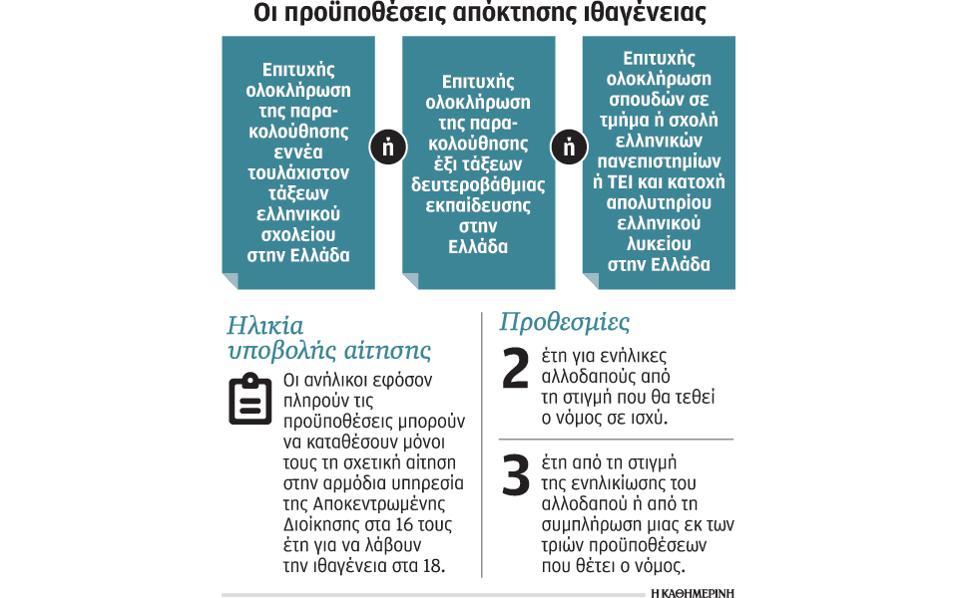 treis-proypotheseis-gia-ithageneia1