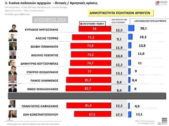 mrb-provadisma-11-4-monadon-gia-nd-amp-8211-aschima-ta-pragmata-symfona-me-to-92-ton-politon5