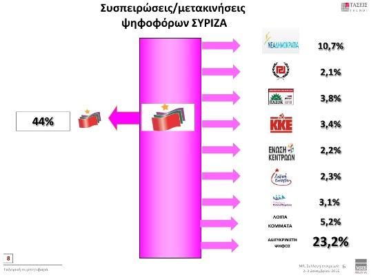 mrb-provadisma-11-4-monadon-gia-nd-amp-8211-aschima-ta-pragmata-symfona-me-to-92-ton-politon9
