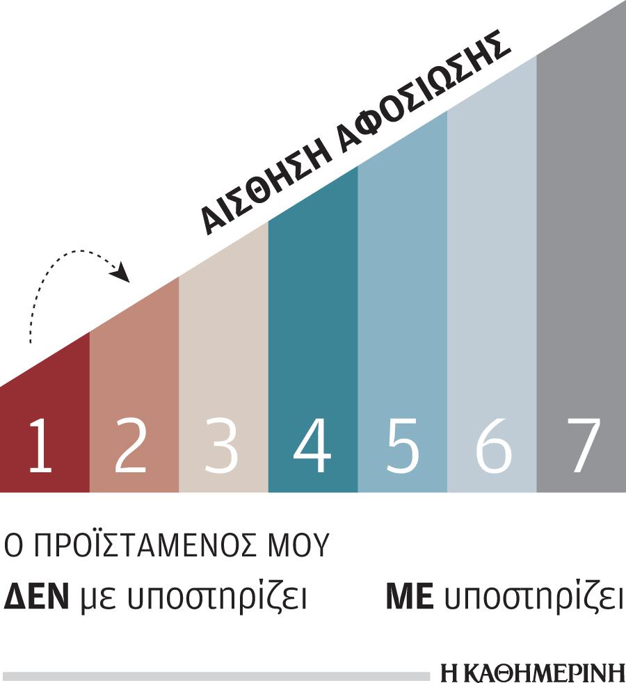 kerdizei-edafos-i-omadiki-asfalisi2