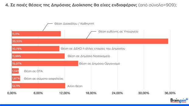 braingain-oi-ellines-toy-exoterikoy-gyrnoyn-tin-plati-stin-prosklisi-tsipra-gia-to-dimosio3