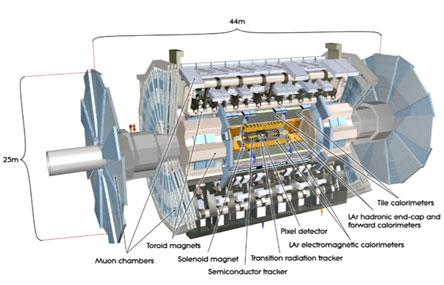 technologiki-protoporia-synergasia-alumil-kai-a-p-th-gia-to-cern1