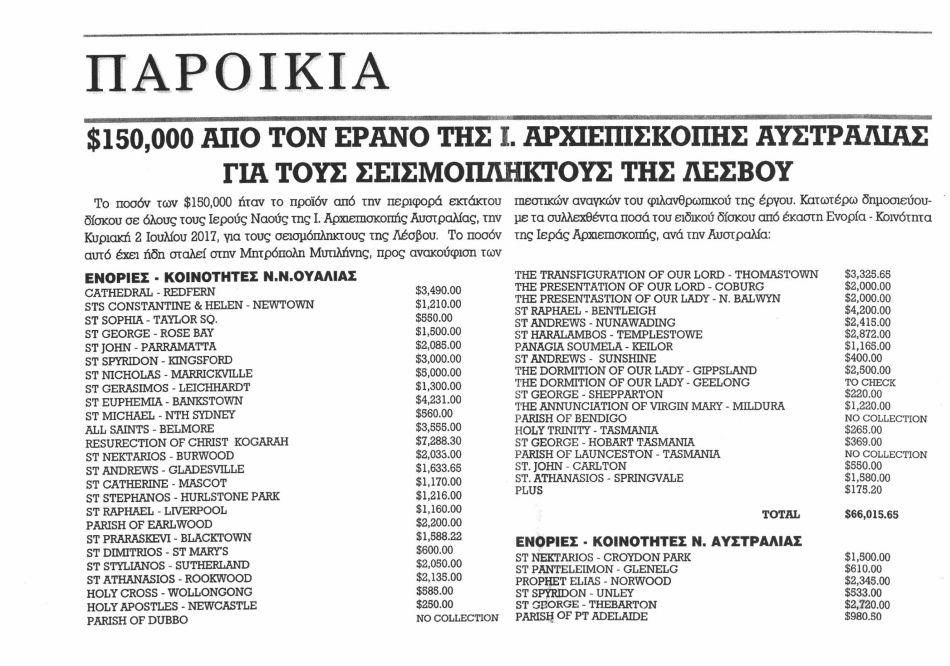 mytilini-gia-episkeyes-naon-kai-ochi-gia-toys-seismopatheis-ta-chrimata-tis-archiepiskopis-aystralias3