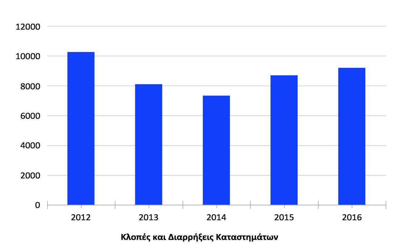 antiparathesi-kyvernisis-amp-8211-nd-gia-toys-arithmoys-tsipra9