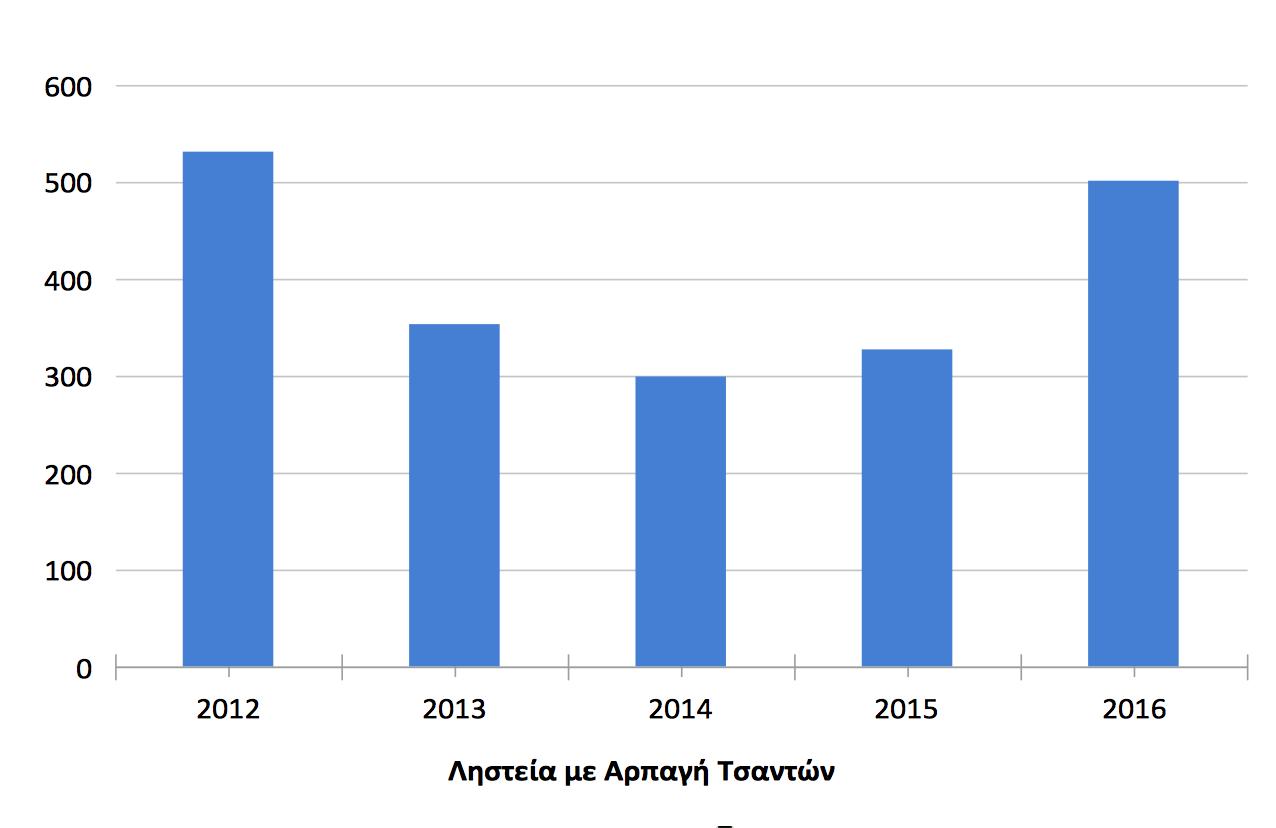antiparathesi-kyvernisis-amp-8211-nd-gia-toys-arithmoys-tsipra3