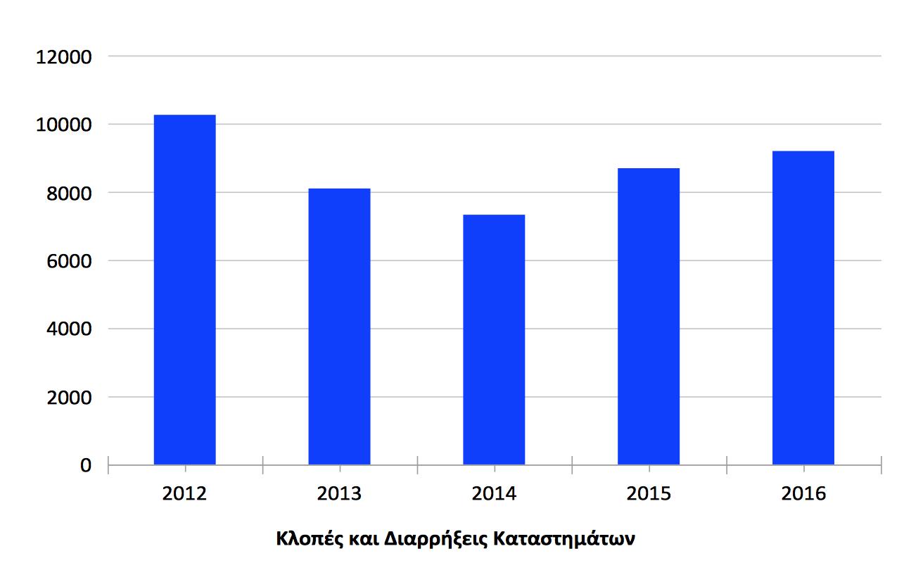 antiparathesi-kyvernisis-amp-8211-nd-gia-toys-arithmoys-tsipra1