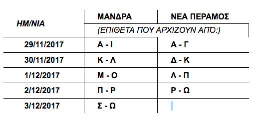 apo-ayrio-i-ypovoli-aitiseon-gia-to-epidoma-stoys-pligentes-dyt-attikis-amp-8211-ta-dikaiologitika-poy-apaitoyntai1