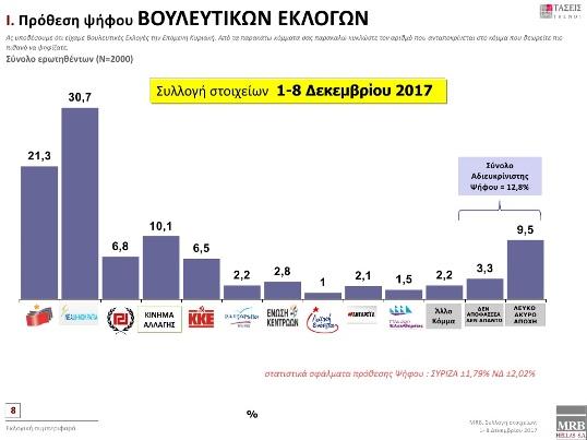 mrb-provadisma-9-4-monadon-gia-ti-nea-dimokratia1