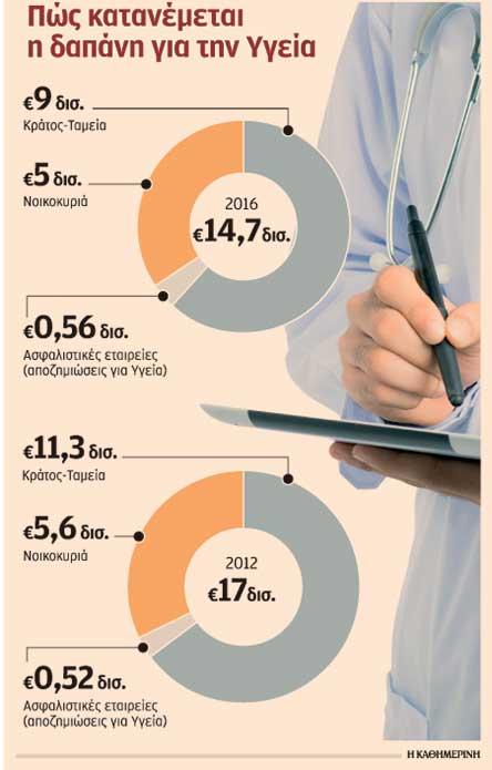 stratigiki-synergasia-eurobank-amp-8211-eurolife-erb1