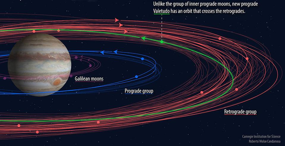 oi-astronomoi-anakalypsan-deka-nea-feggaria-gyro-apo-ton-dia1