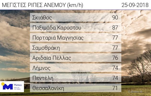 xenofon-i-exelixi-tis-kakokairias-fotografies1