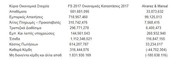 trypa-1-dis-dol-ston-kyklo-ergasion-tis-folli-follie-kai-290-ekat-sto-tameio1