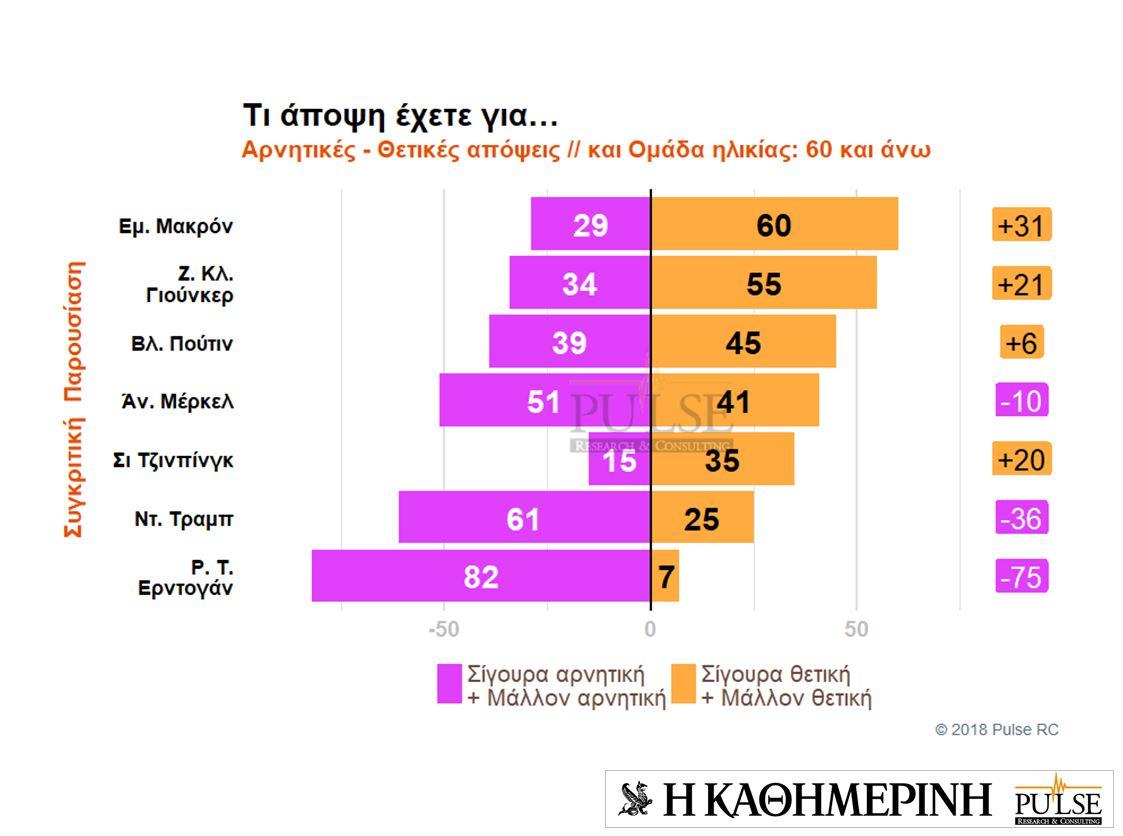 ti-pisteyoyn-oi-ellines-gia-xenoys-igetes-kai-chores-ereyna-tis-pulse-gia-tin-kathimerini33