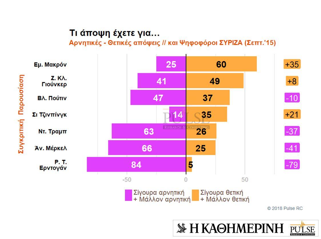 ti-pisteyoyn-oi-ellines-gia-xenoys-igetes-kai-chores-ereyna-tis-pulse-gia-tin-kathimerini35