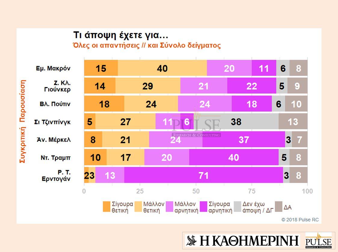 ti-pisteyoyn-oi-ellines-gia-xenoys-igetes-kai-chores-ereyna-tis-pulse-gia-tin-kathimerini39