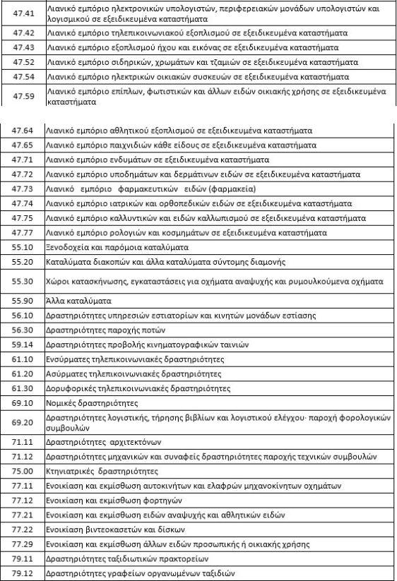poioi-epaggelmaties-prepei-na-dilosoyn-epaggelmatiko-logariasmo-mechri-tis-12-dekemvrioy3
