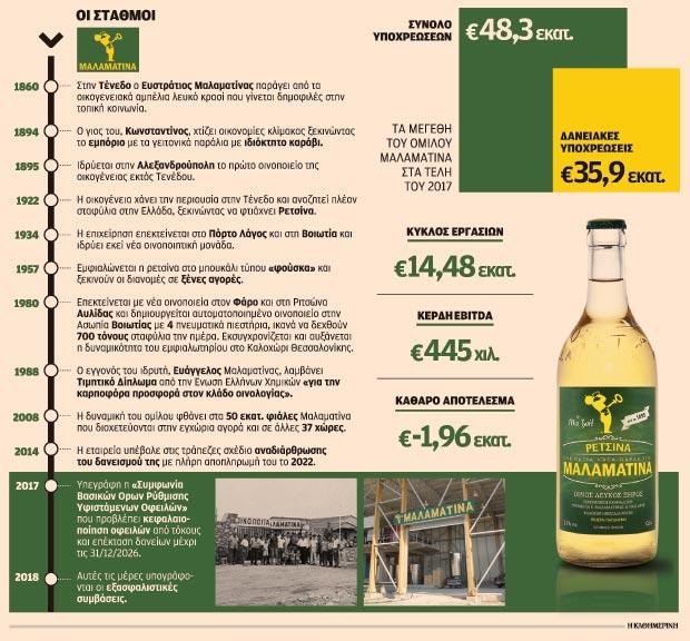 adeiazei-to-amp-8230-vareli-tis-malamatina1