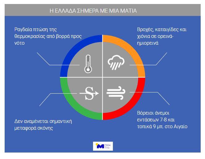 se-exelixi-to-kyma-kakokairias-amp-8211-se-poioys-dromoys-emfanizontai-provlimata-chartes-thermokrasias1