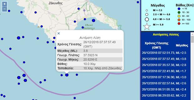 seismiki-donisi-3-8-richter-notia-tis-zakynthoy1