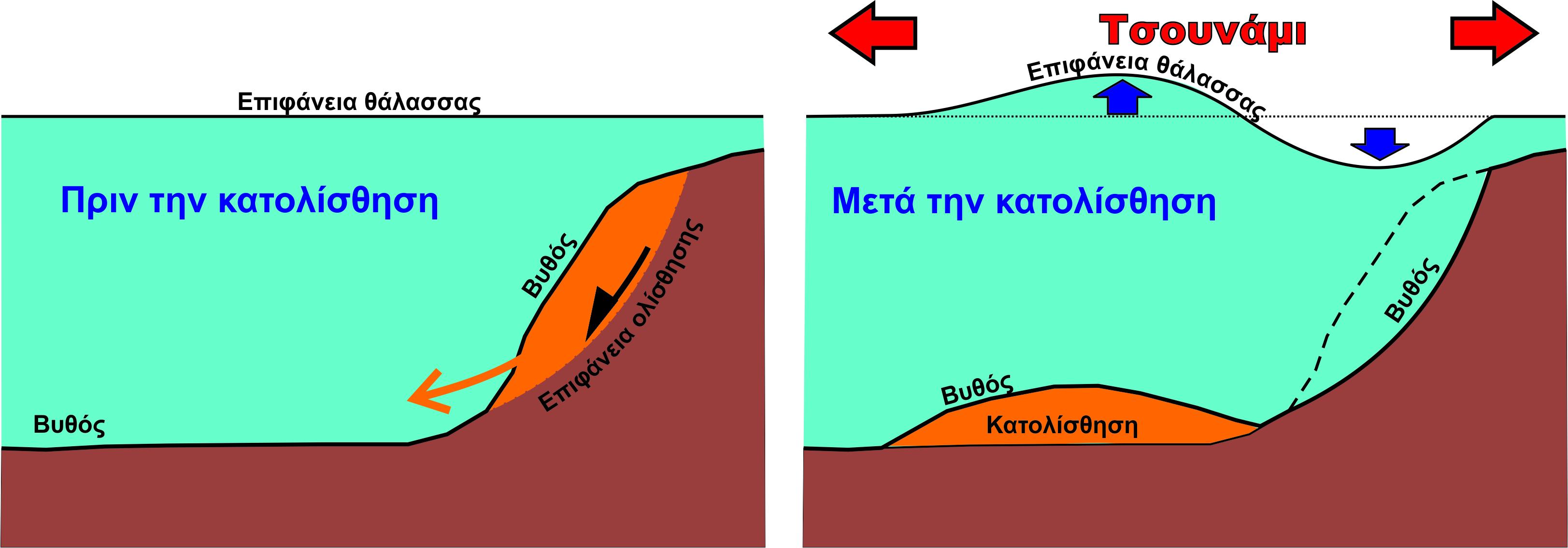 ereynitis-toy-elkethe-tsoynami-meta-apo-ypothalassies-katolisthiseis-mporei-na-symvei-kai-stis-ellinikes-thalasses0