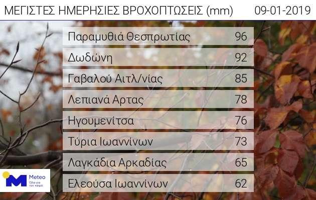 poio-einai-to-fainomeno-tis-pagomenis-vrochis-poy-efere-i-ypatia-se-makedonia-thessalia0