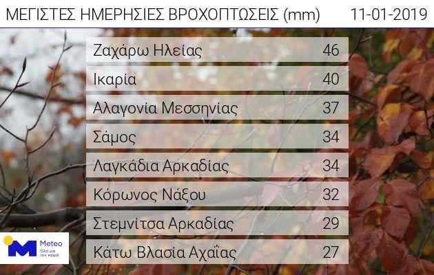 mparaz-keraynon-se-oli-ti-chora-amp-8211-kataigides-kai-chionia-akomi-kai-se-perioches-me-chamilo-ypsometro1