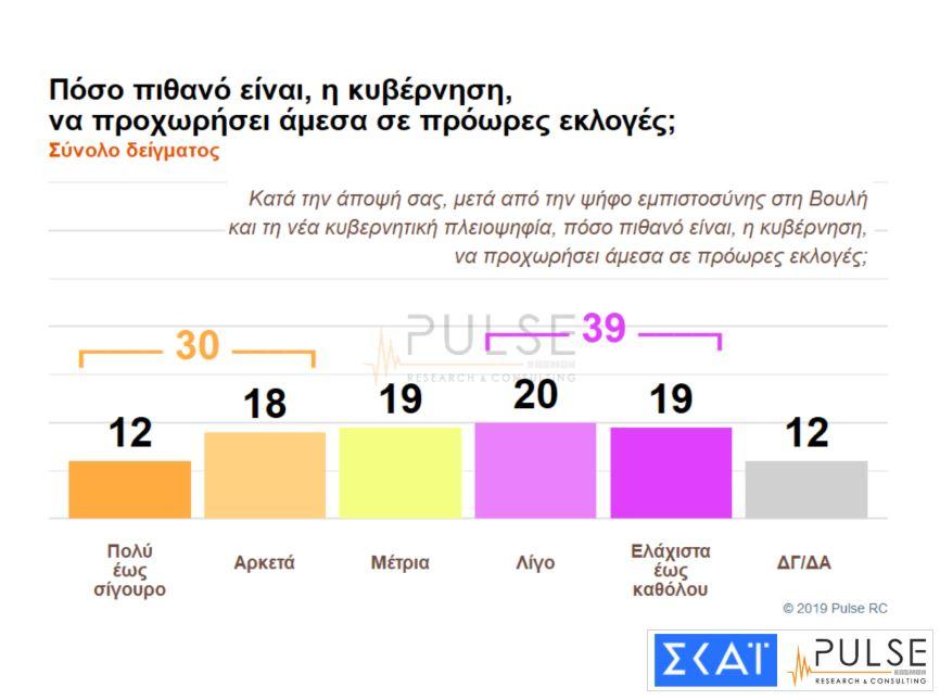 dimoskopisi-skai-provadisma-10-5-monadon-tis-nd-enanti-toy-syriza-amp-8211-to-62-theorei-kaki-ti-symfonia-ton-prespon10