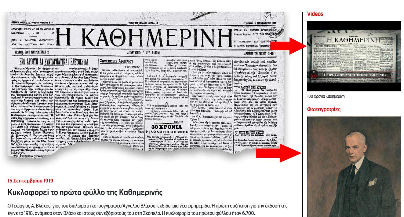 100-chronia-kathimerini-christikes-plirofories-gia-tin-periigisi-sas-sto-chronologio5