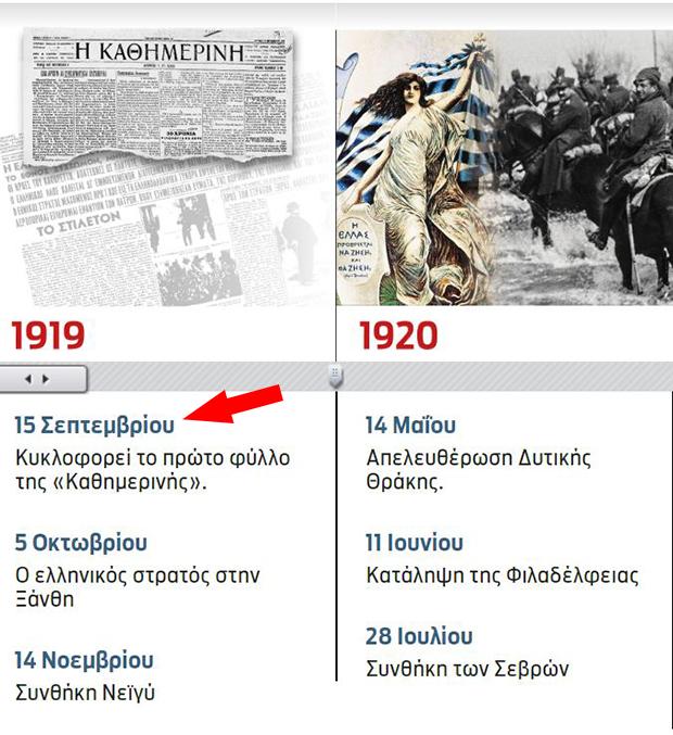 100-chronia-kathimerini-christikes-plirofories-gia-tin-periigisi-sas-sto-chronologio3