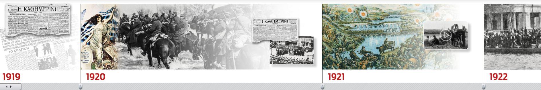 100-chronia-kathimerini-christikes-plirofories-gia-tin-periigisi-sas-sto-chronologio1