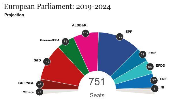 ektimiseis-gia-tin-katanomi-ton-edron-sto-neo-eyrokoinovoylio-amp-8211-ta-prota-exit-polls1